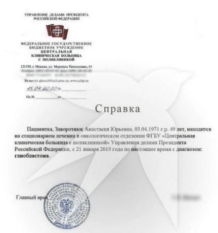 Официально опубликован диагноз Анастасии Заворотнюк (фото) 3