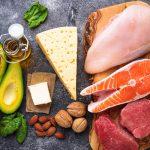 5 способов улучшить усвоение белка и еще один серьезный повод начать его контролировать ➤ Главное.net