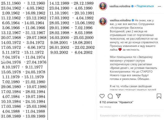 Володина назвала даты рождения тех, кому повезет с деньгами в январе 2021 3